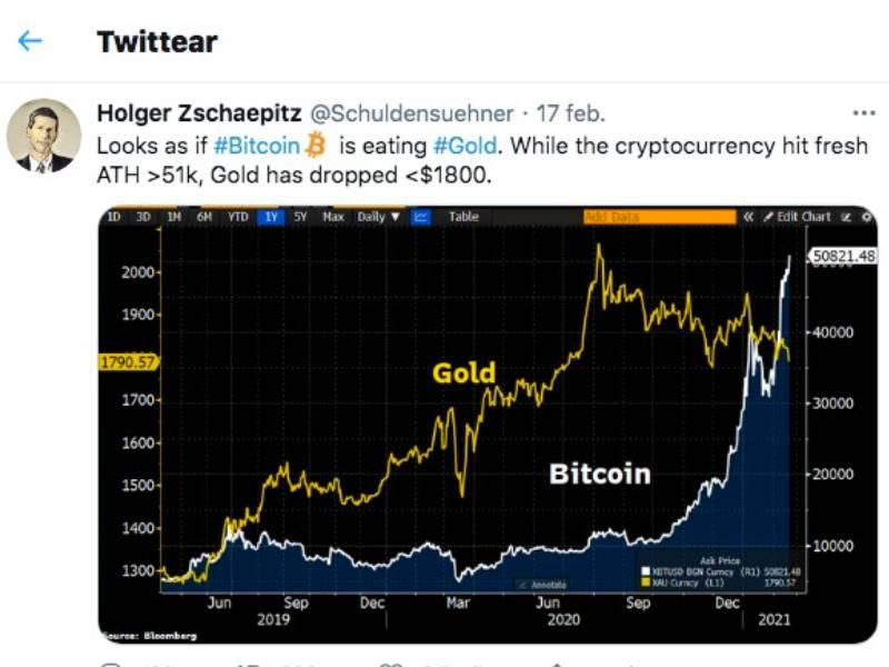 bitcoin_noticias_twitter