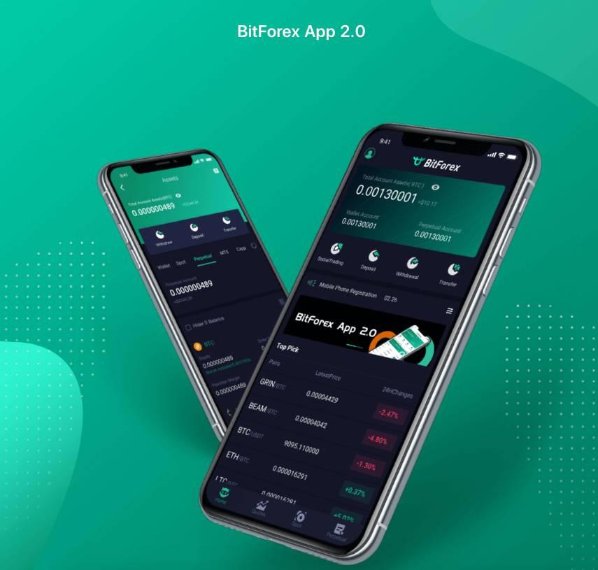 BitForex-caracteristicas