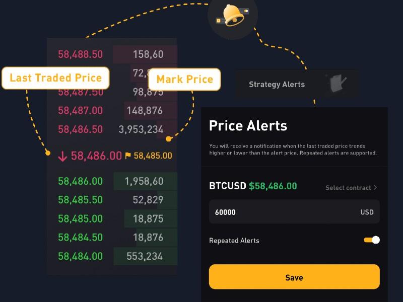 bybit alerta de precios