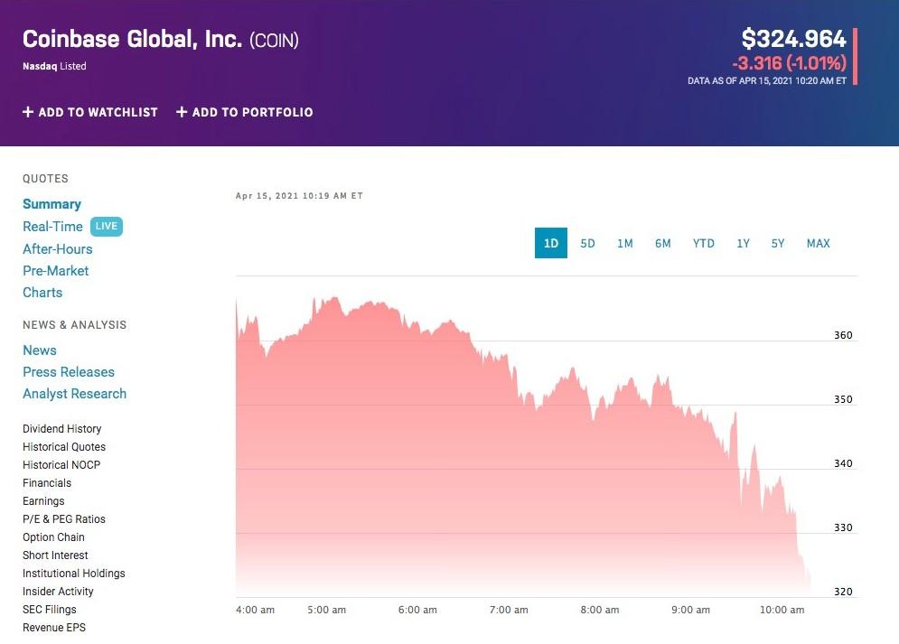 coinbase-wall-street-analisis