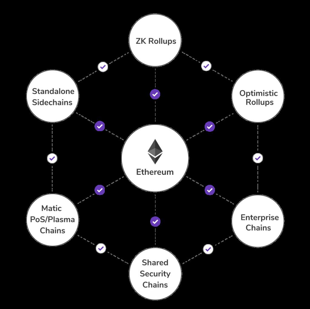 Diagram-of-Polygon