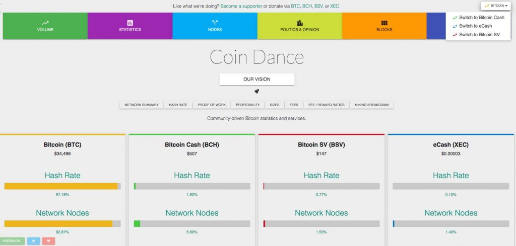 coindance